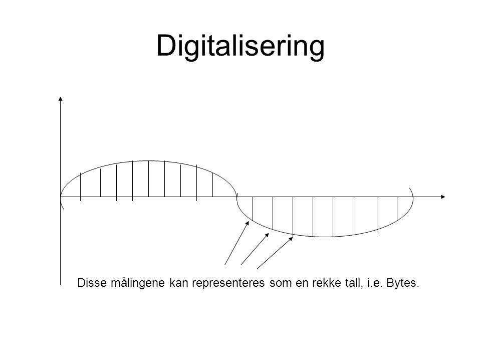Digitalisering Disse målingene kan representeres som en rekke tall, i.e. Bytes.