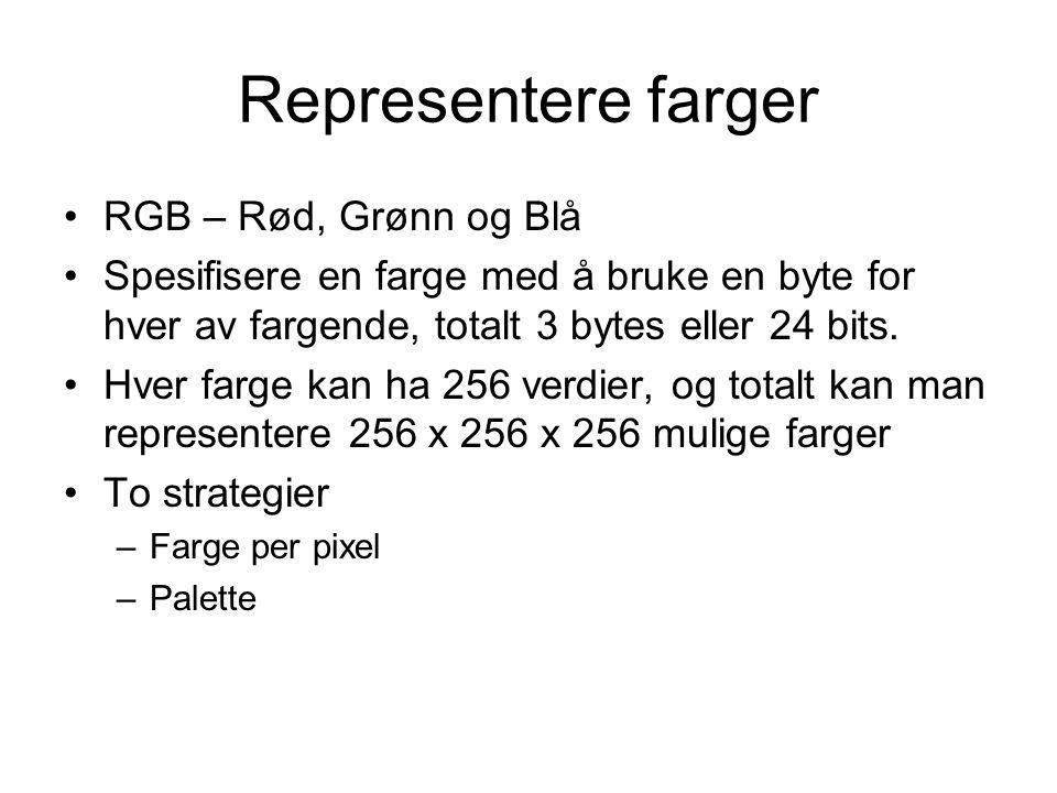 Representere farger RGB – Rød, Grønn og Blå