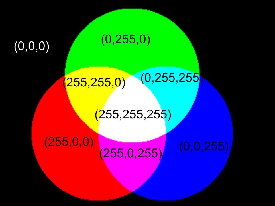 (0,255,0) (0,0,0) (0,255,255) (255,255,0) (255,255,255) (255,0,0) (0,0,255) (255,0,255)