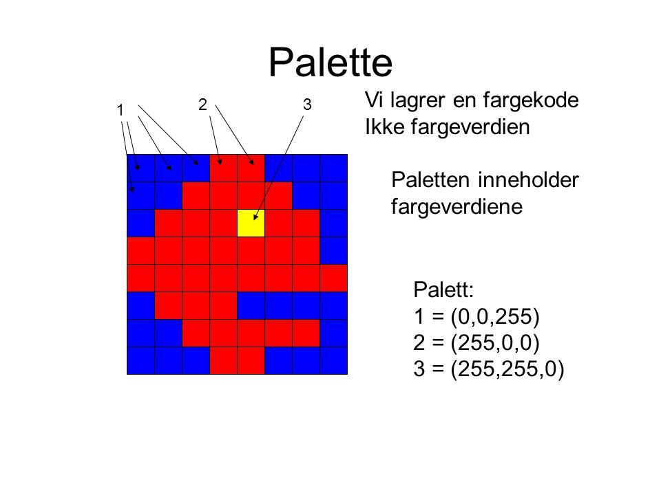 Palette Vi lagrer en fargekode Ikke fargeverdien Paletten inneholder