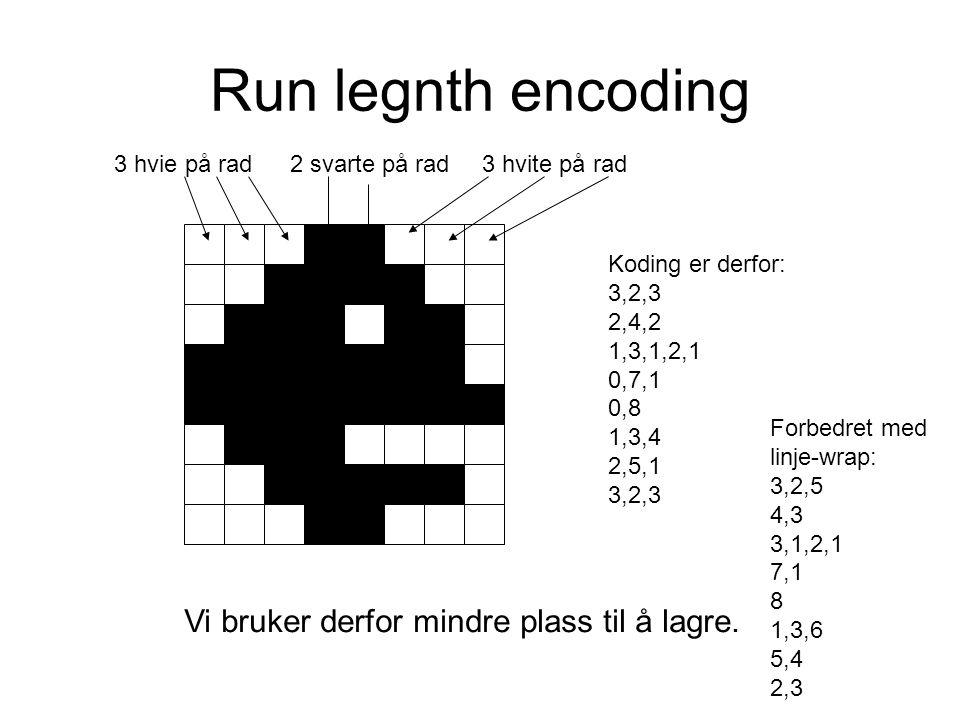 Run legnth encoding Vi bruker derfor mindre plass til å lagre.