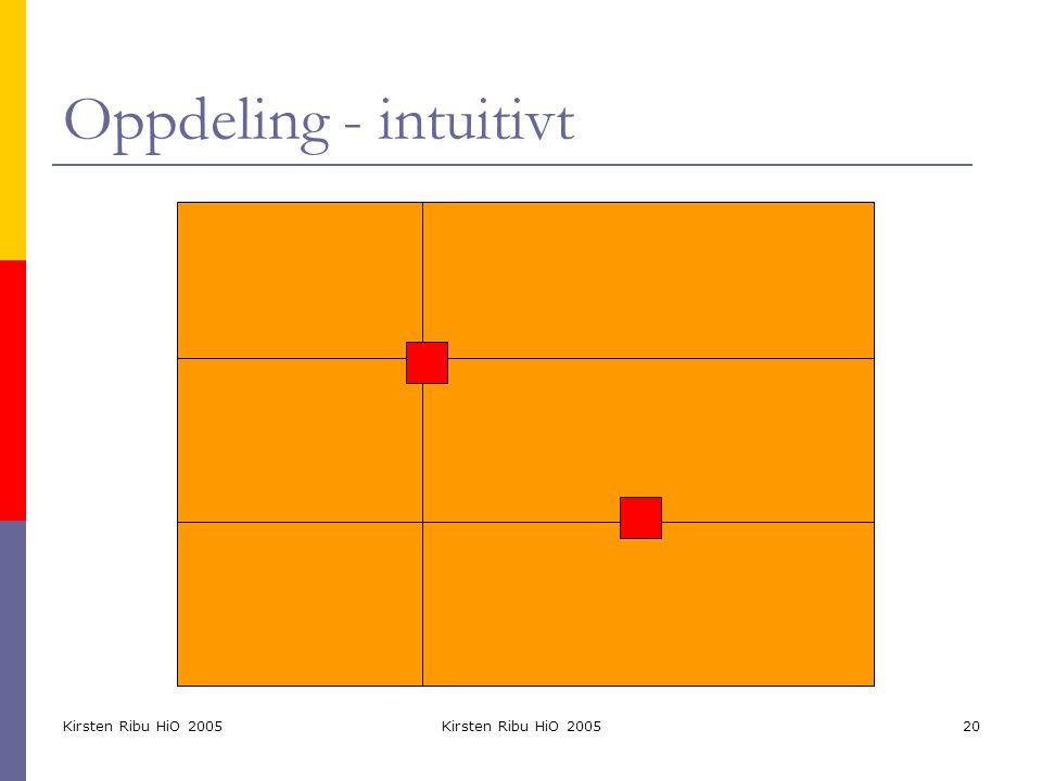 Oppdeling - intuitivt Kirsten Ribu HiO 2005 Kirsten Ribu HiO 2005