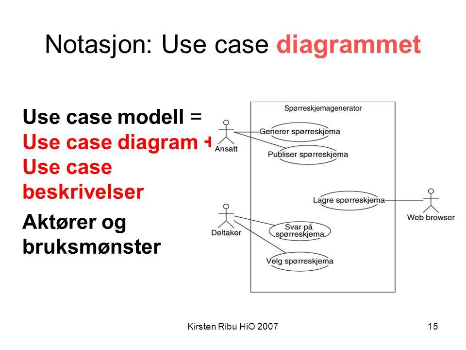 Notasjon: Use case diagrammet