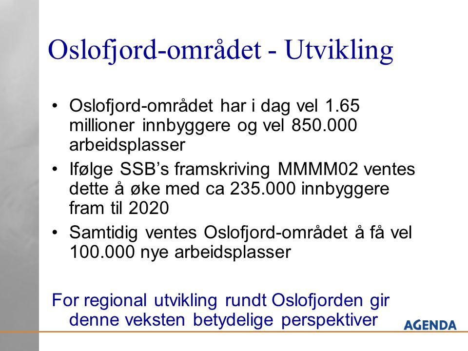 Oslofjord-området - Utvikling