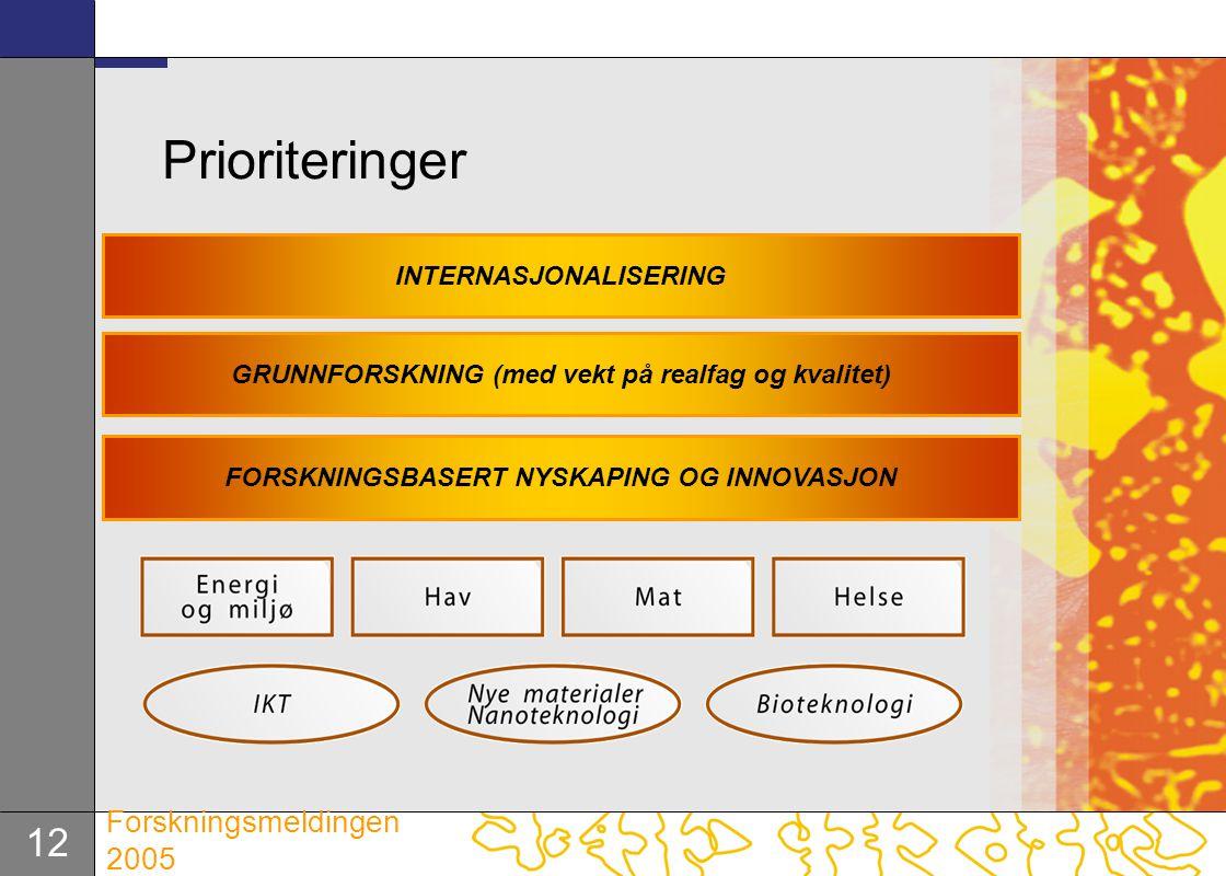 Prioriteringer INTERNASJONALISERING