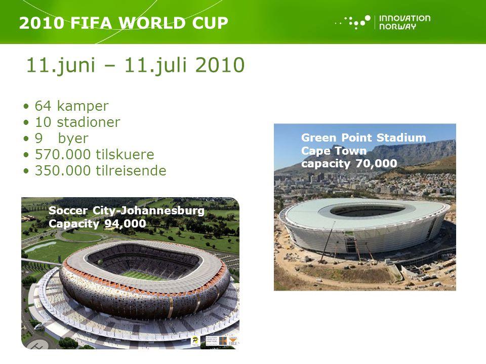 11.juni – 11.juli 2010 2010 FIFA WORLD CUP 64 kamper 10 stadioner