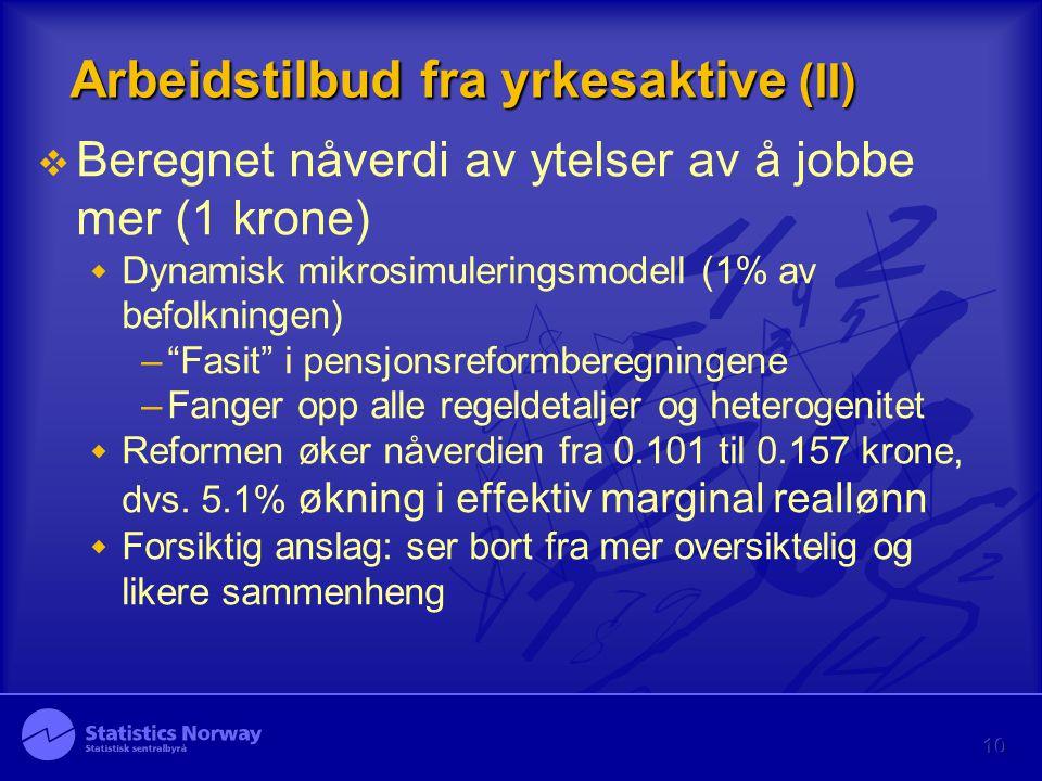 Arbeidstilbud fra yrkesaktive (II)
