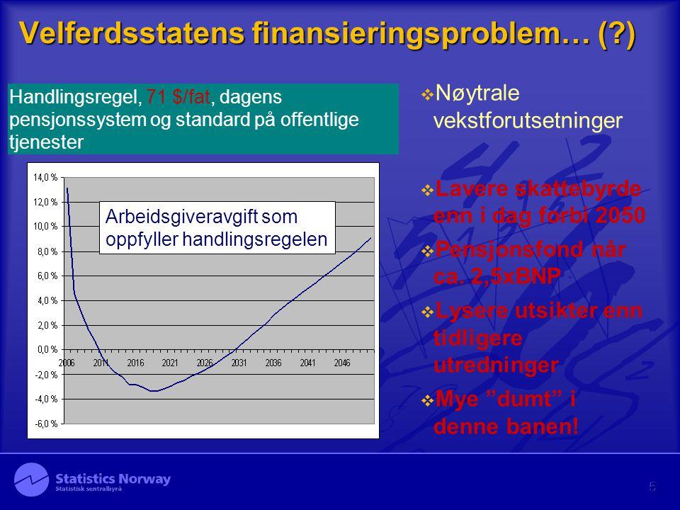 Velferdsstatens finansieringsproblem… ( )