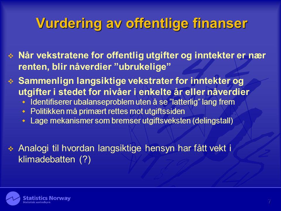 Vurdering av offentlige finanser