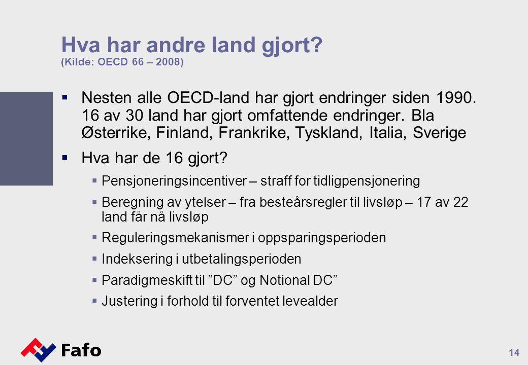Hva har andre land gjort (Kilde: OECD 66 – 2008)