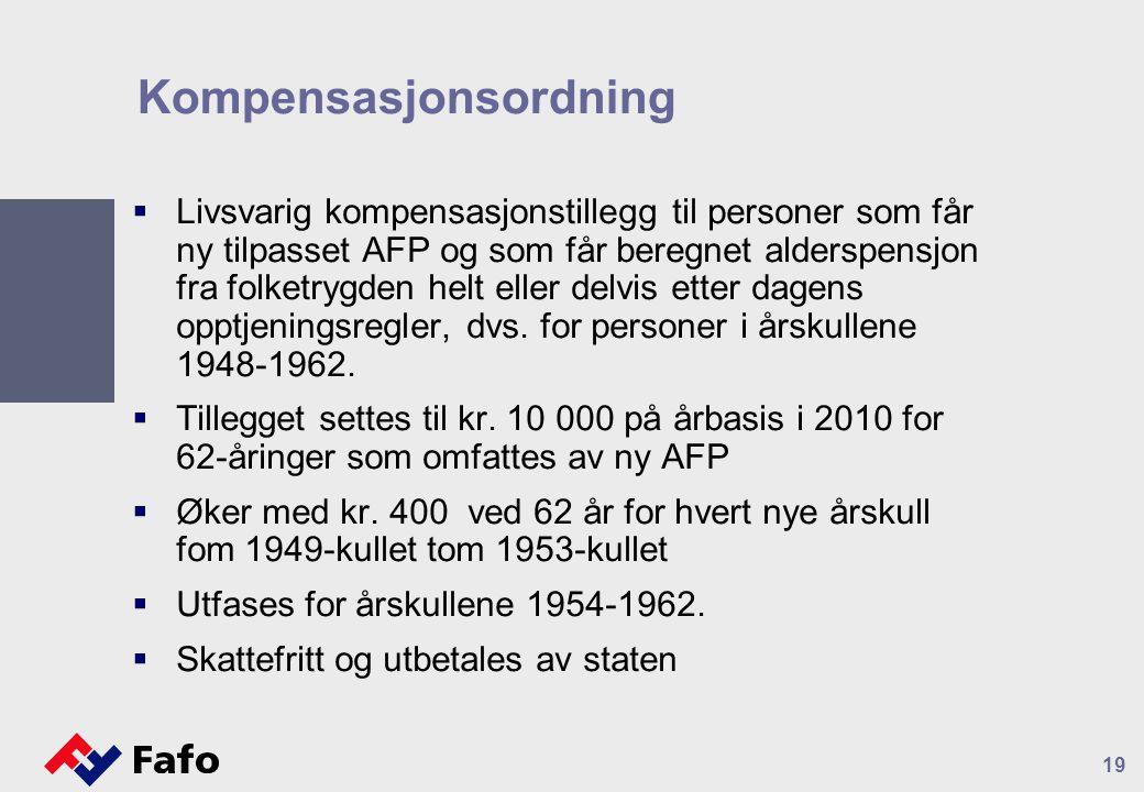 Kompensasjonsordning