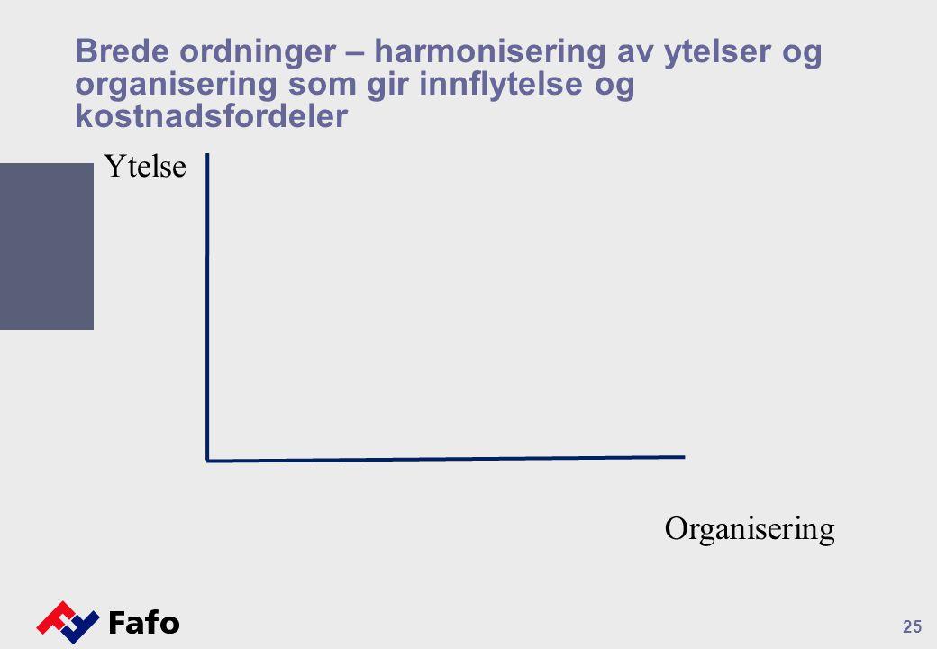 Brede ordninger – harmonisering av ytelser og organisering som gir innflytelse og kostnadsfordeler