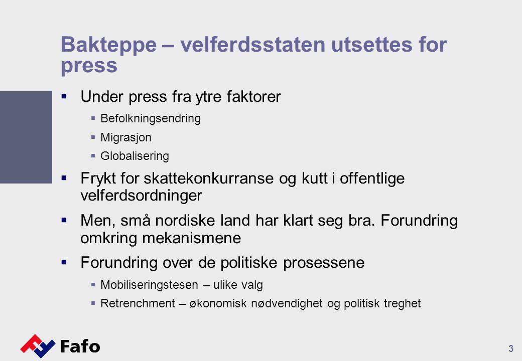 Bakteppe – velferdsstaten utsettes for press