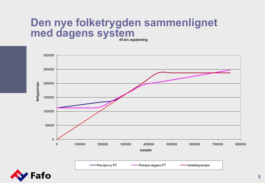 Den nye folketrygden sammenlignet med dagens system