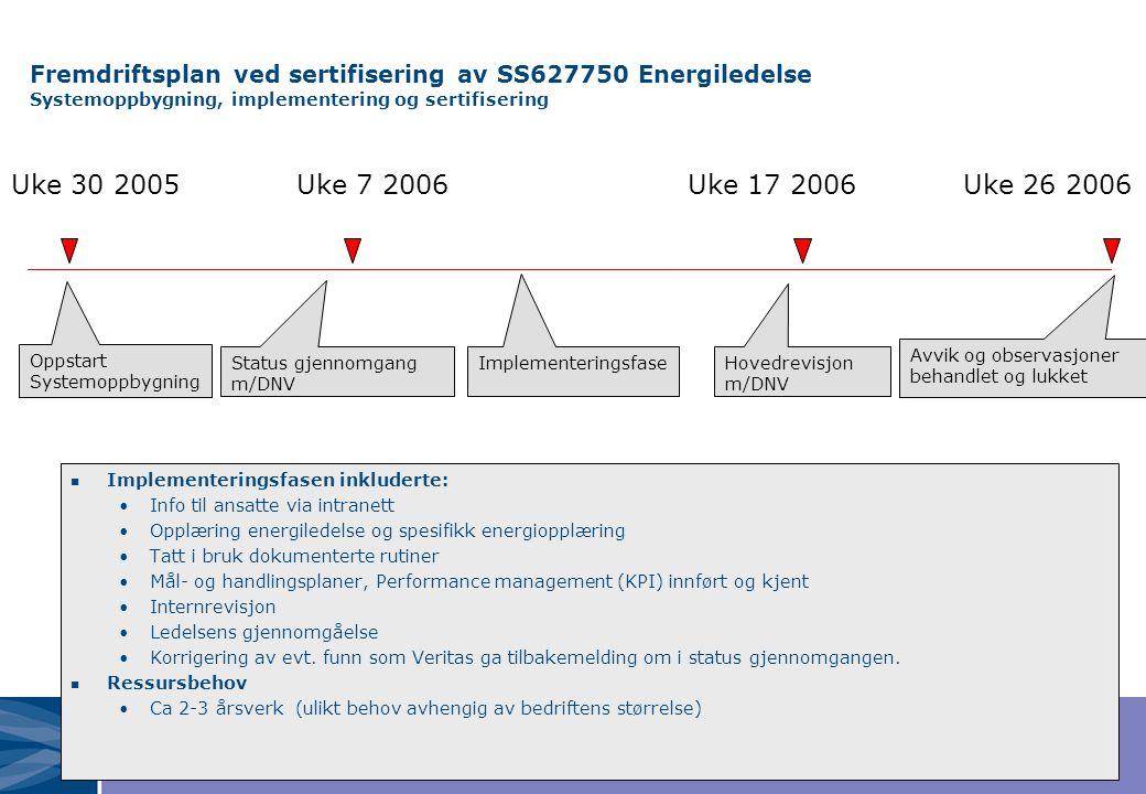 Fremdriftsplan ved sertifisering av SS627750 Energiledelse Systemoppbygning, implementering og sertifisering