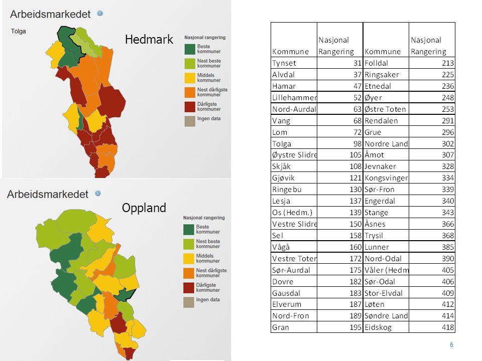 Hedmark Oppland