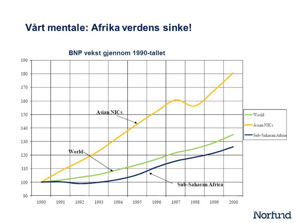 Vårt mentale: Afrika verdens sinke!