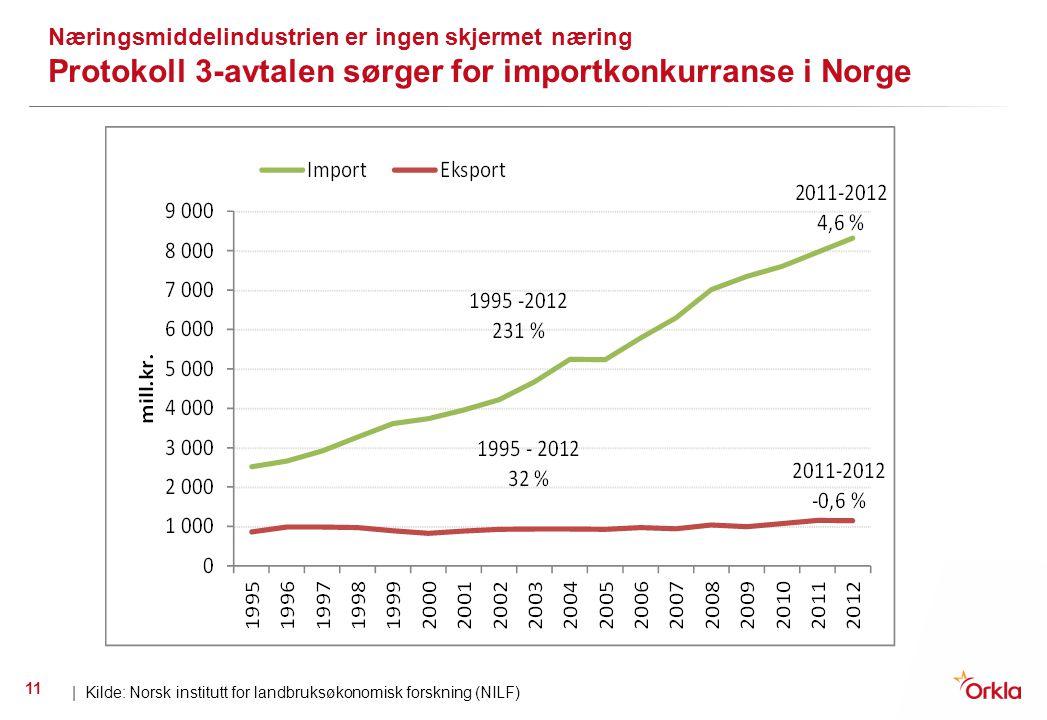 Næringsmiddelindustrien er ingen skjermet næring Protokoll 3-avtalen sørger for importkonkurranse i Norge