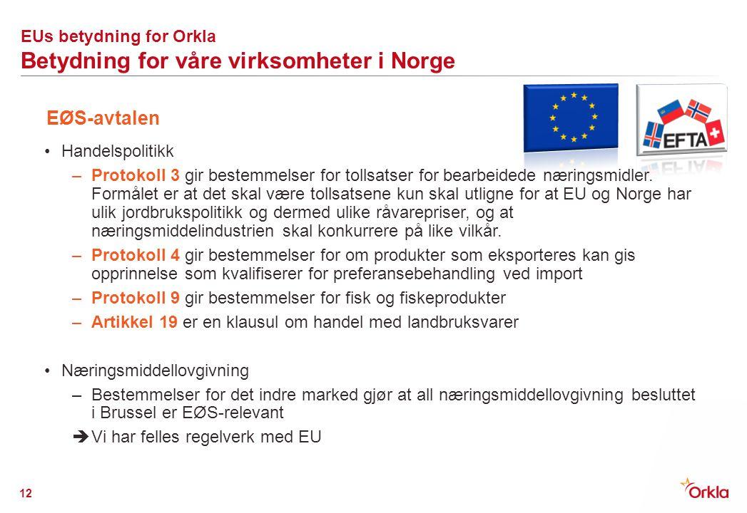 EUs betydning for Orkla Betydning for våre virksomheter i Norge