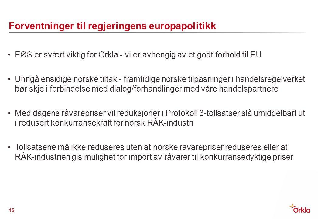 Forventninger til regjeringens europapolitikk