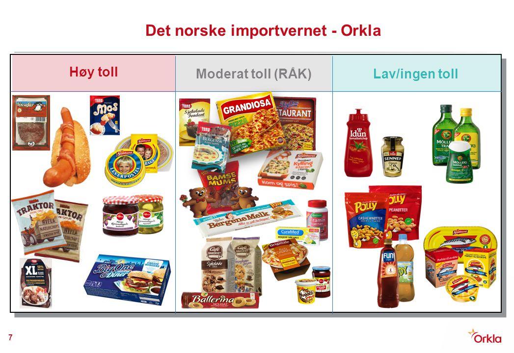 Det norske importvernet - Orkla