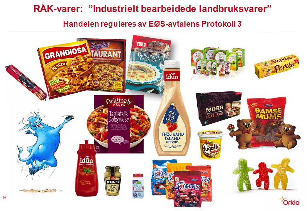 RÅK-varer: Industrielt bearbeidede landbruksvarer Handelen reguleres av EØS-avtalens Protokoll 3