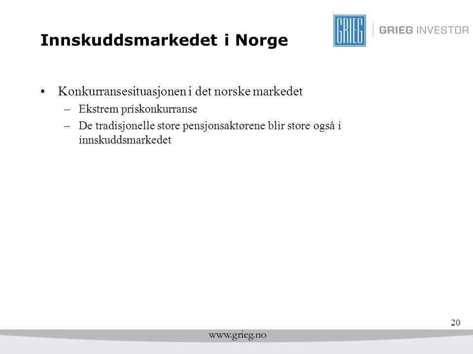 Innskuddsmarkedet i Norge
