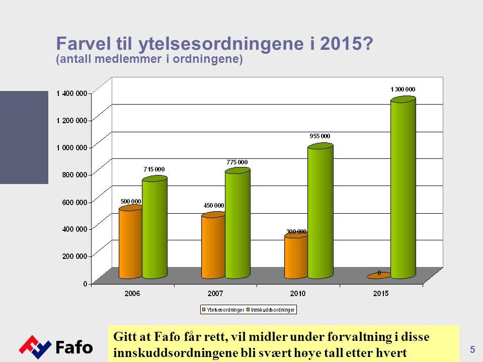 Farvel til ytelsesordningene i 2015 (antall medlemmer i ordningene)