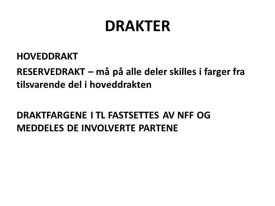 DRAKTER