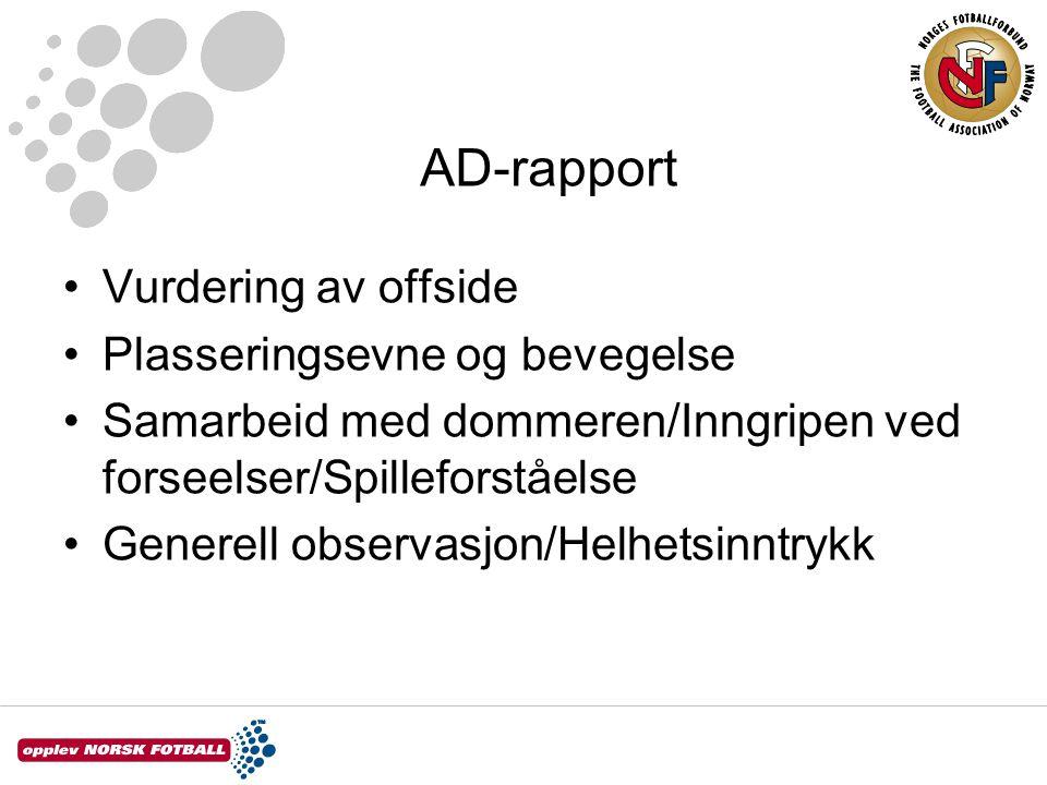 AD-rapport Vurdering av offside Plasseringsevne og bevegelse