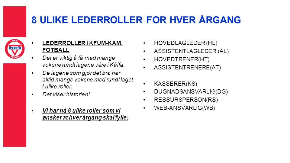 8 ULIKE LEDERROLLER FOR HVER ÅRGANG
