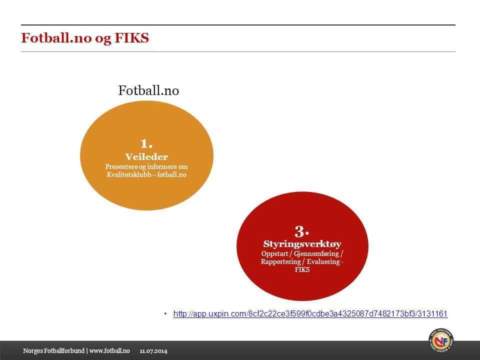 1. 3. Styringsverktøy Fotball.no og FIKS Fotball.no Veileder