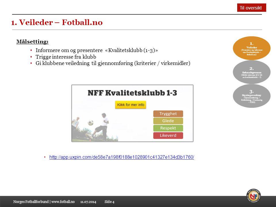 1. Veileder – Fotball.no Målsetting: