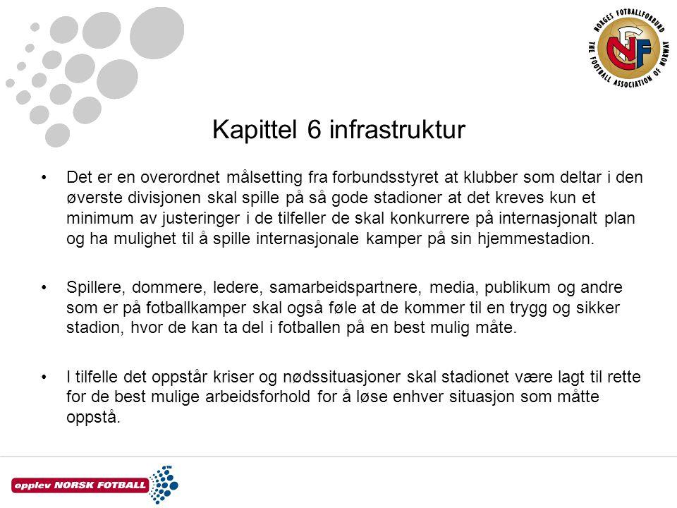 Kapittel 6 infrastruktur