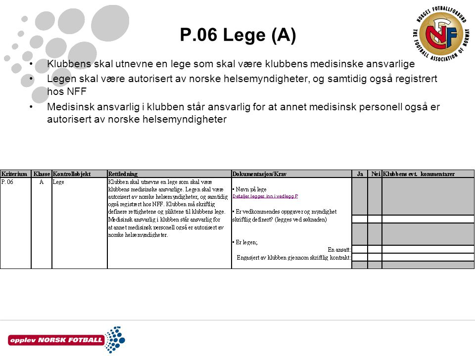 P.06 Lege (A) Klubbens skal utnevne en lege som skal være klubbens medisinske ansvarlige.