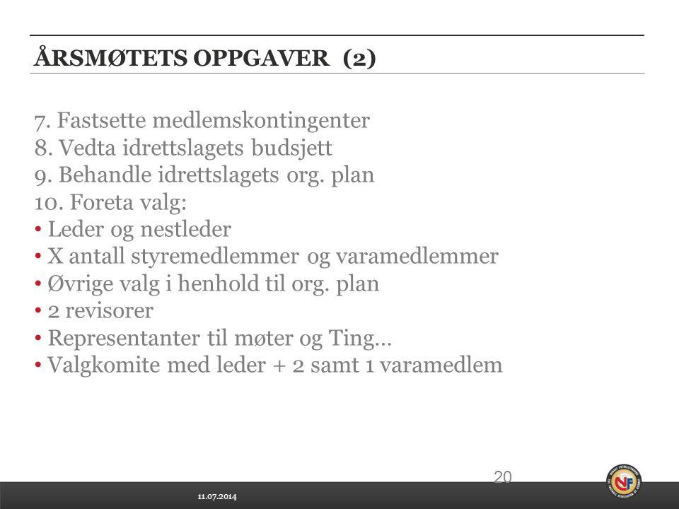 ÅRSMØTETS OPPGAVER (2) 7. Fastsette medlemskontingenter. 8. Vedta idrettslagets budsjett. 9. Behandle idrettslagets org. plan.