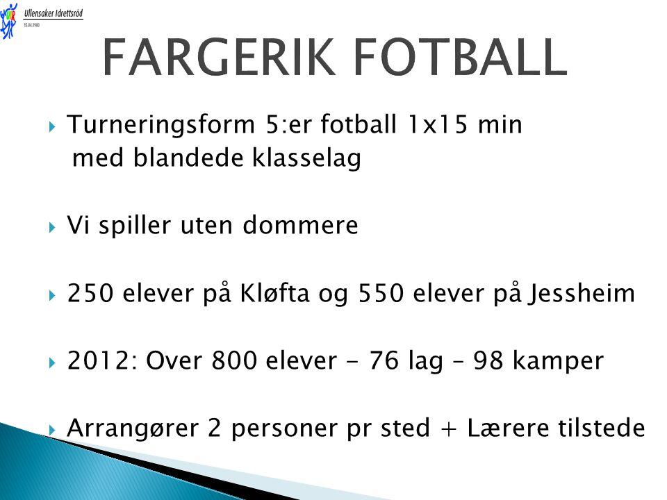 FARGERIK FOTBALL Turneringsform 5:er fotball 1x15 min
