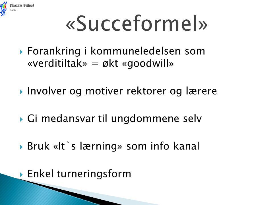 «Succeformel» Forankring i kommuneledelsen som «verditiltak» = økt «goodwill» Involver og motiver rektorer og lærere.