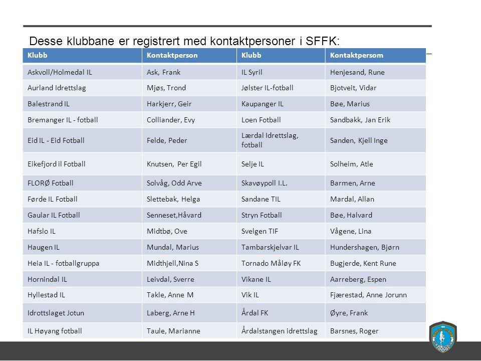 Desse klubbane er registrert med kontaktpersoner i SFFK: