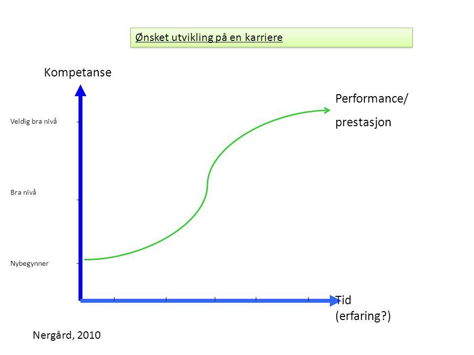 Kompetanse Performance/ prestasjon Tid (erfaring )