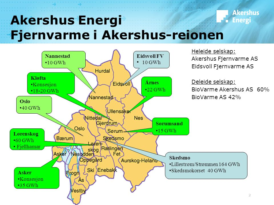Akershus Energi Fjernvarme i Akershus-reionen