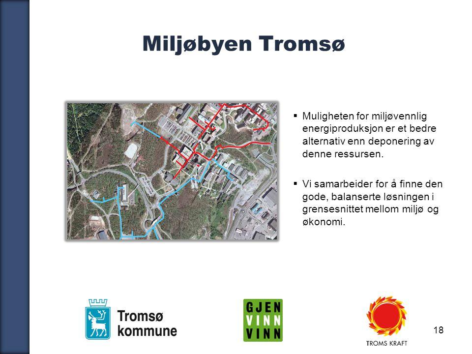 Miljøbyen Tromsø Muligheten for miljøvennlig energiproduksjon er et bedre alternativ enn deponering av denne ressursen.
