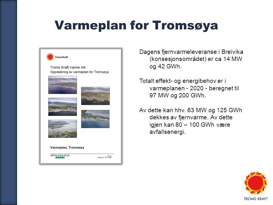 Varmeplan for Tromsøya