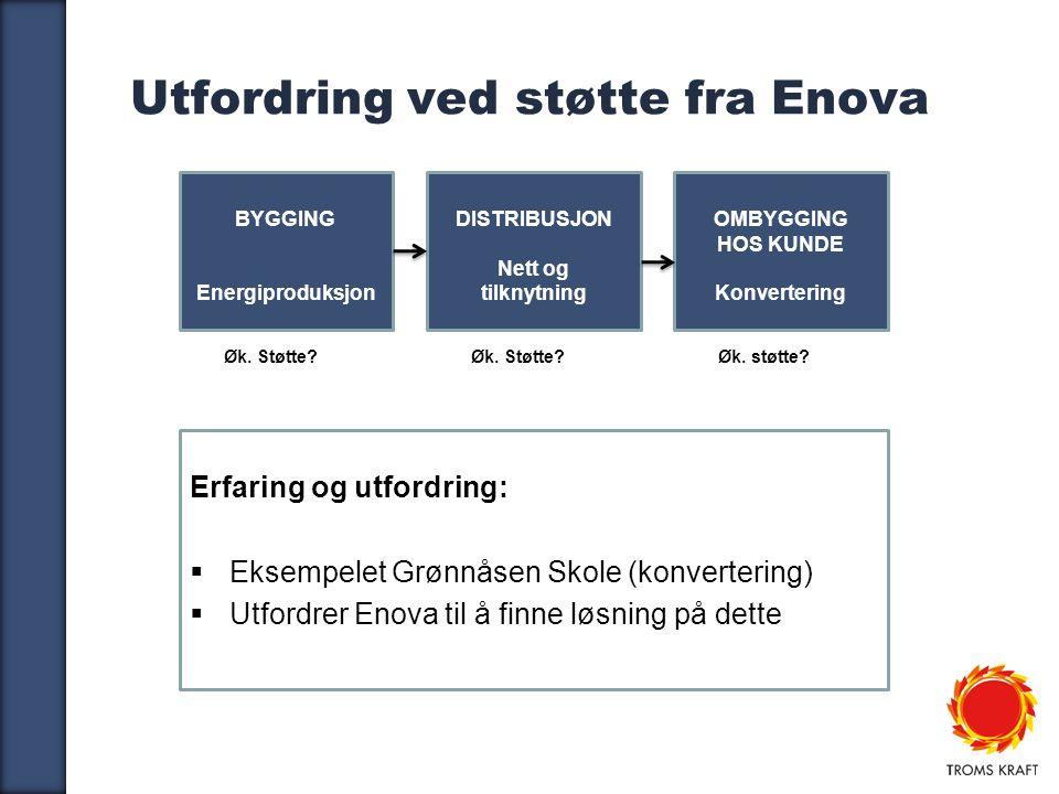 Utfordring ved støtte fra Enova