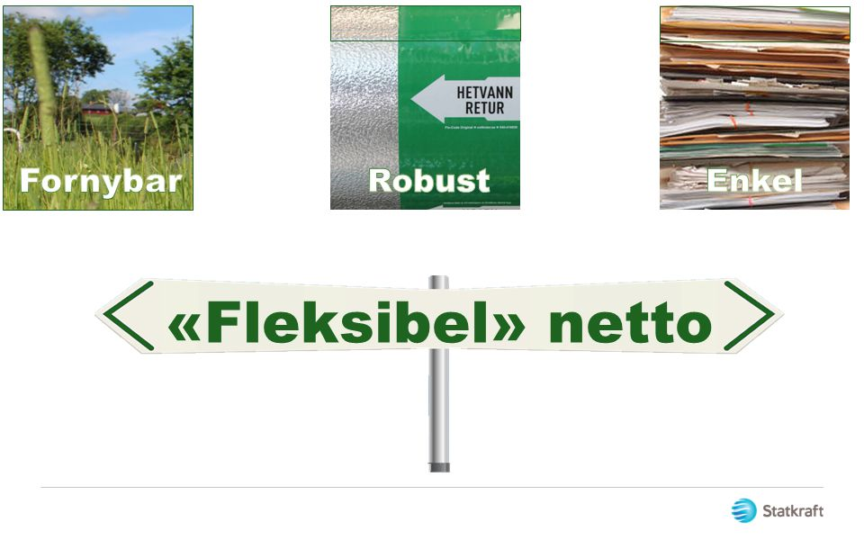 «Fleksibel» netto Fornybar Enkel Robust