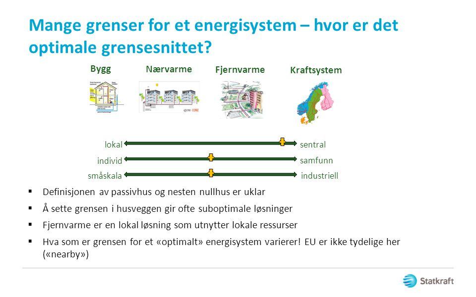 Mange grenser for et energisystem – hvor er det optimale grensesnittet