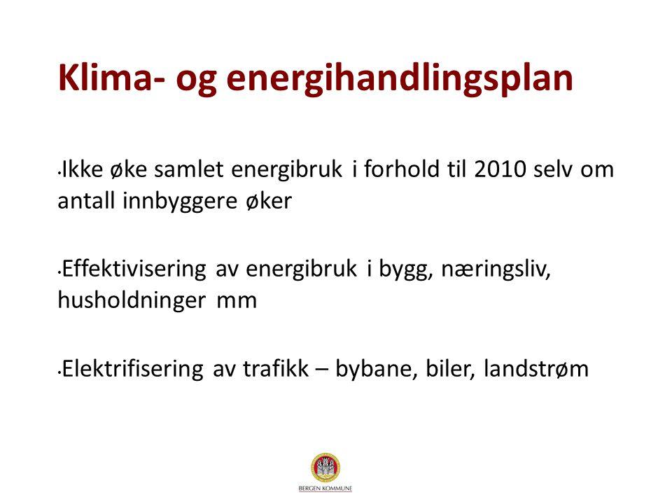 Klima- og energihandlingsplan
