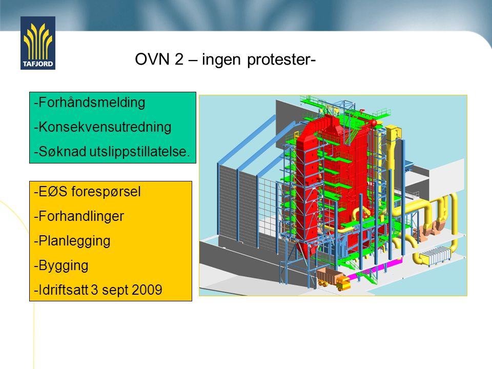 OVN 2 – ingen protester- Forhåndsmelding Konsekvensutredning