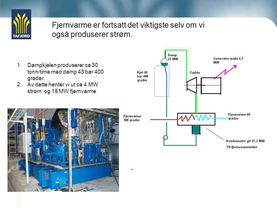 Fjernvarme er fortsatt det viktigste selv om vi også produserer strøm.
