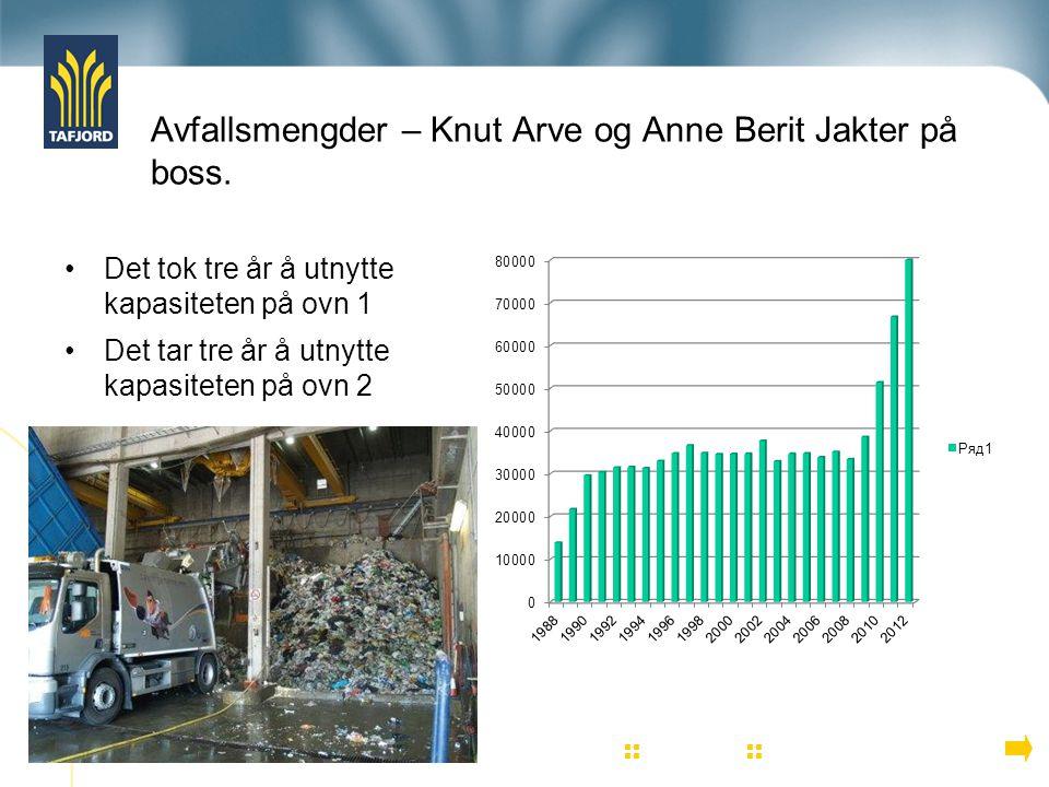 Avfallsmengder – Knut Arve og Anne Berit Jakter på boss.